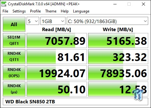 WD Black SN850 2TB NVMe M.2 SSD Review 10 | TweakTown.com