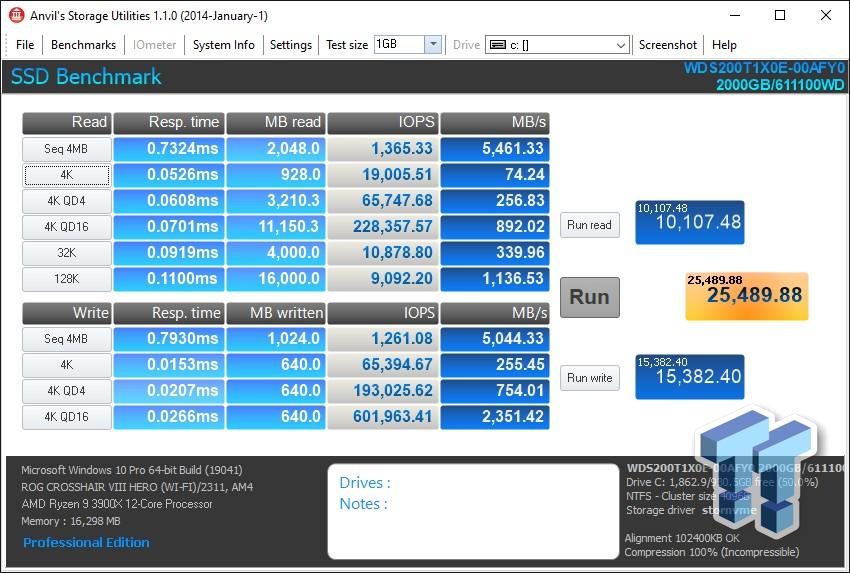 WD Black SN850 2TB NVMe M.2 SSD Review 15 | TweakTown.com