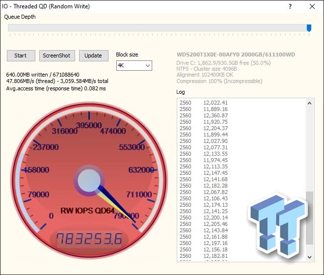 WD Black SN850 2TB NVMe M.2 SSD Review 19 | TweakTown.com