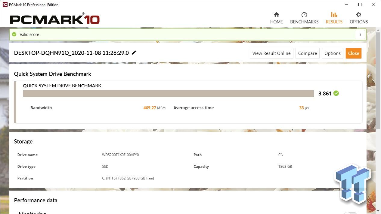 WD Black SN850 2TB NVMe M.2 SSD Review 39 | TweakTown.com