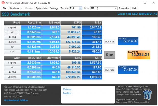 Revisión de Lexar Professional NM700 1TB M.2 SSD 13 |  TweakTown.com