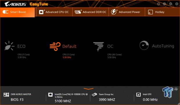GIGABYTE Z490 AORUS Master Motherboard Review 24   TweakTown.com