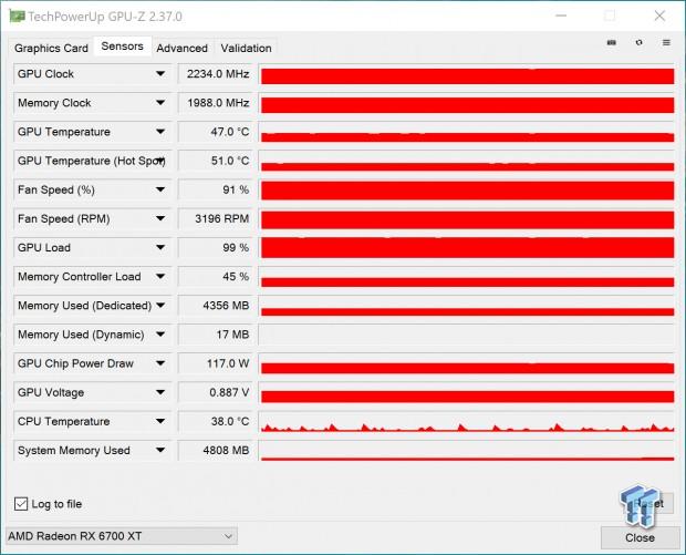AMD Radeon RX 6700 XT in Crypto Mining: ETH Mining @ 120W tweaked 103 | TweakTown.com