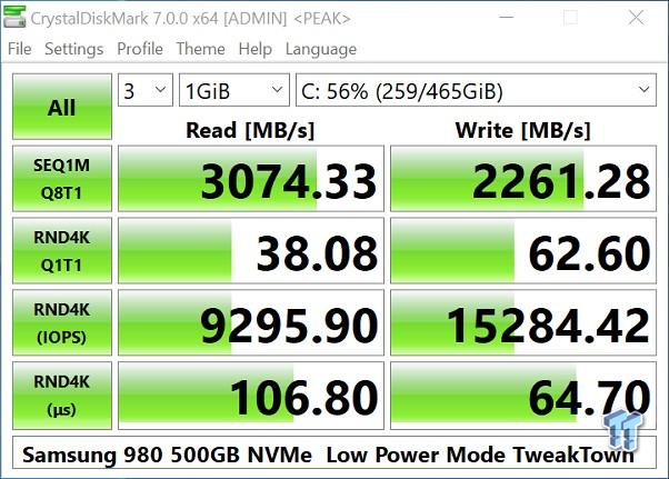 Revisión de Samsung 980500GB NVMe SSD 10 |  TweakTown.com