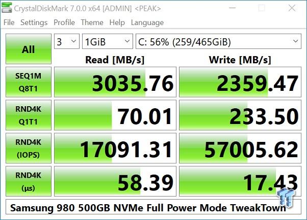 Samsung 980500GB NVMe SSD 11 revisión |  TweakTown.com