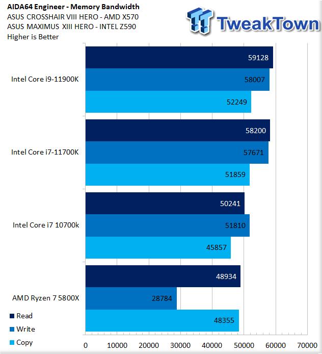 TweakTown Enlarged Image