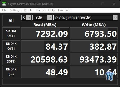 Teste do Acer Predator GM7000 2TB SSD 07 |  TweakTown.com