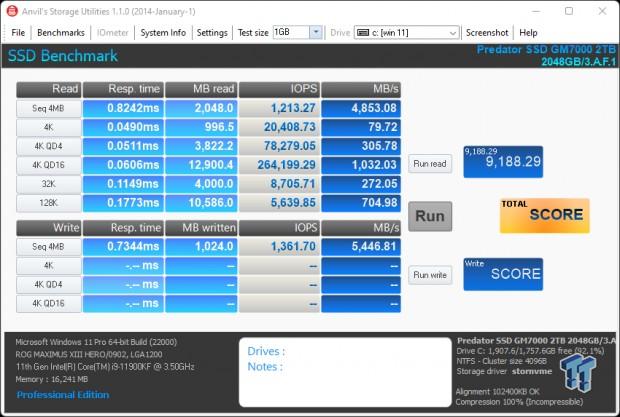Teste do Acer Predator GM7000 2TB SSD 12 |  TweakTown.com