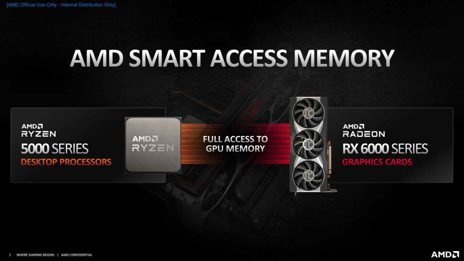 NVIDIA has its own 'Smart Access Memory' like AMD's new RDNA 2 coming