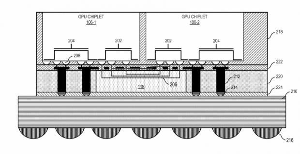 La patente de AMD muestra la tecnología chiplet de GPU, ¿el gran salto sobre NVIDIA?  02 |  TweakTown.com