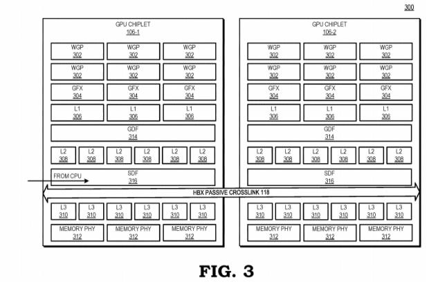 La patente de AMD muestra la tecnología chiplet de GPU, ¿el gran salto sobre NVIDIA?  03 |  TweakTown.com