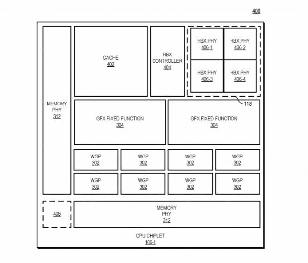 La patente de AMD muestra la tecnología chiplet de GPU, ¿el gran salto sobre NVIDIA?  04 |  TweakTown.com