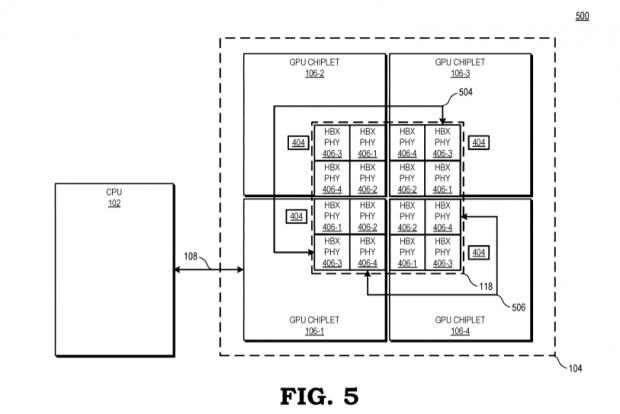 La patente de AMD muestra la tecnología chiplet de GPU, ¿el gran salto sobre NVIDIA?  05 |  TweakTown.com