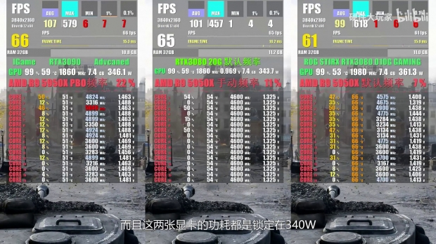 GeForce RTX 3080, or RTX 3080 Ti engineering sample with 20GB tested 04 | TweakTown.com