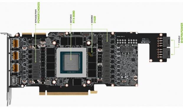 EMTEK's new GeForce RTX 3090 Blower Edition revealed 03 | TweakTown.com