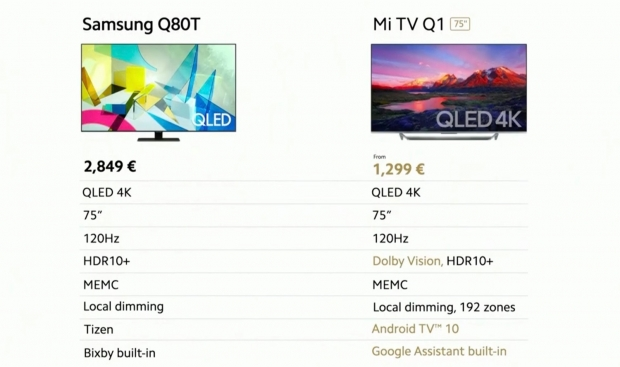 Xiaomi reveals new 75-inch 4K 120Hz QLED TV with HDMI 2.1 ...