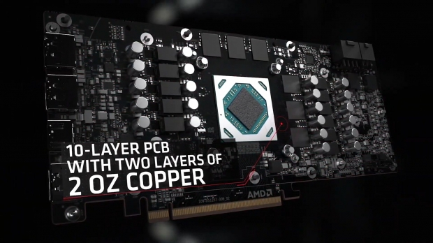 AMD Radeon RX 6700 XT announced: starts at $479, launches March 18 02 | TweakTown.com