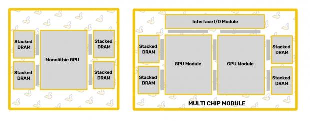 AMD's next-gen dual-die 'Aldebaran' GPU teased on Instinct MI200 04 | TweakTown.com