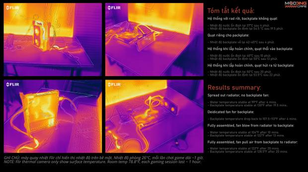 PS5 gets frosty in new custom water-cooled build 27 | TweakTown.com