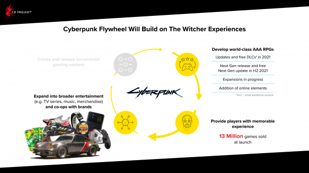 CD Projekt RED has 'no option' but to fix Cyberpunk 2077 54 | TweakTown.com