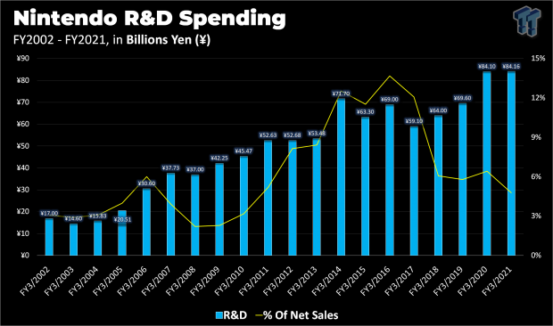 Switch 4K: Nintendo R&D has been spending on deep learning since 2019 26 | TweakTown.com