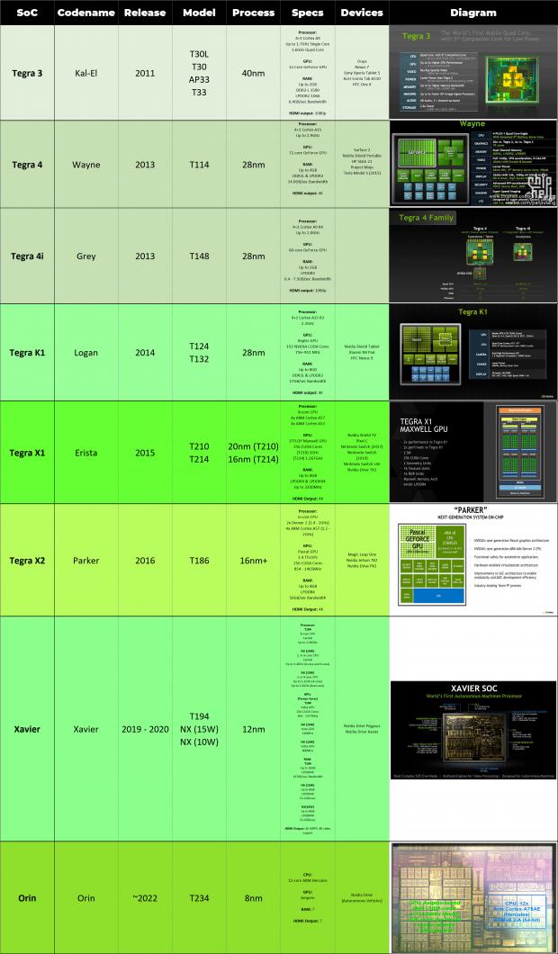 Switch 4K: Nintendo R&D has been spending on deep learning since 2019 2 | TweakTown.com