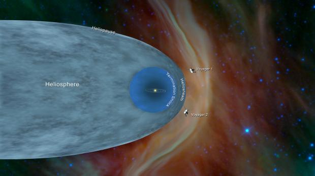 Karte, deren Erstellung 13 Jahre gedauert hat, enthüllt die Geheimnisse des Sonnensystems 02    TweakTown.com