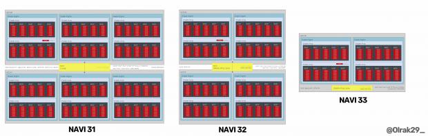 GPU-ul NVI 31 al AMD pentru următoarea generație Radeon RX 7900 XT impresionează din nou 02 |  TweakTown.com