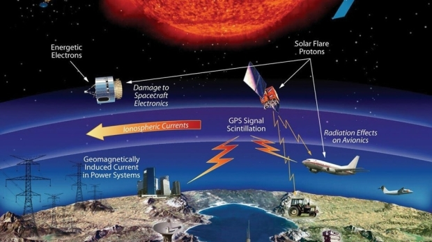 Blast of the sun on the way to affect the earth will arrive very soon 02 |  TweakTown.com