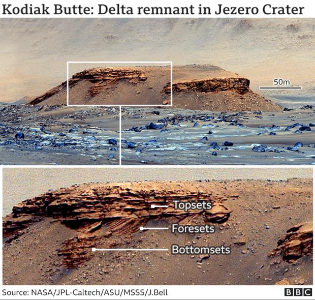 Los científicos de la NASA ahora saben dónde buscar vida en Marte 02    TweakTown.com